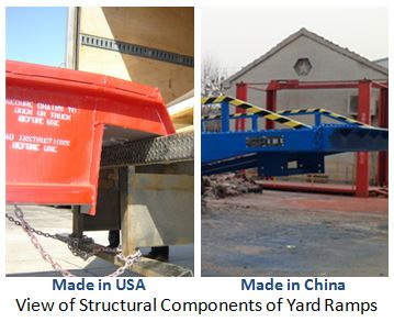 View of Structural Components of Yard Ramps